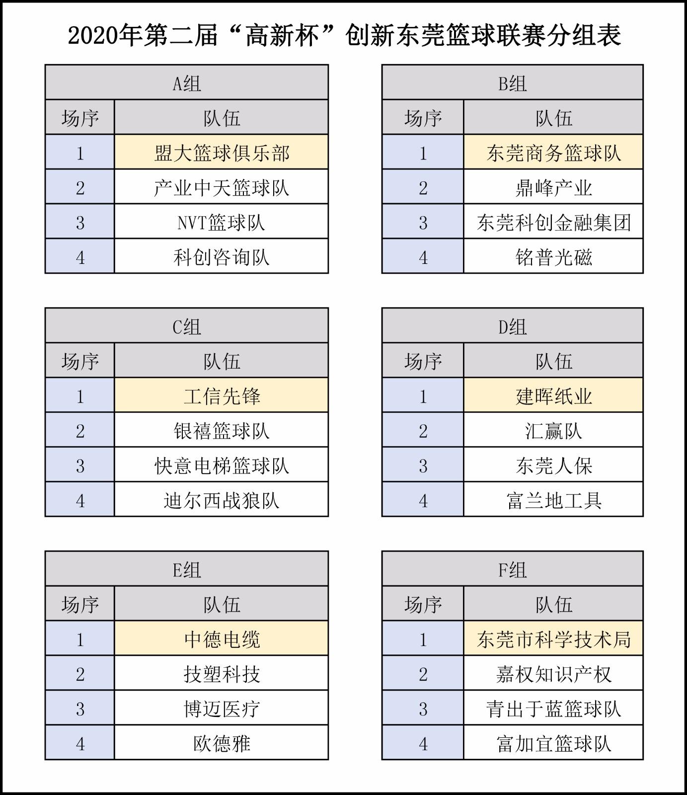 篮球赛球队分组表.jpg